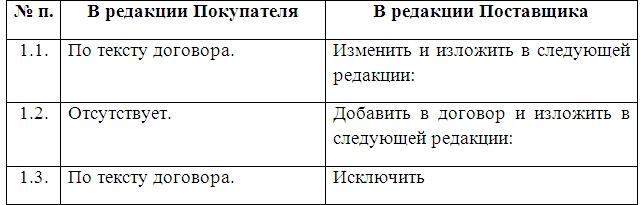 возражения на протокол разногласий к договору образец - фото 10